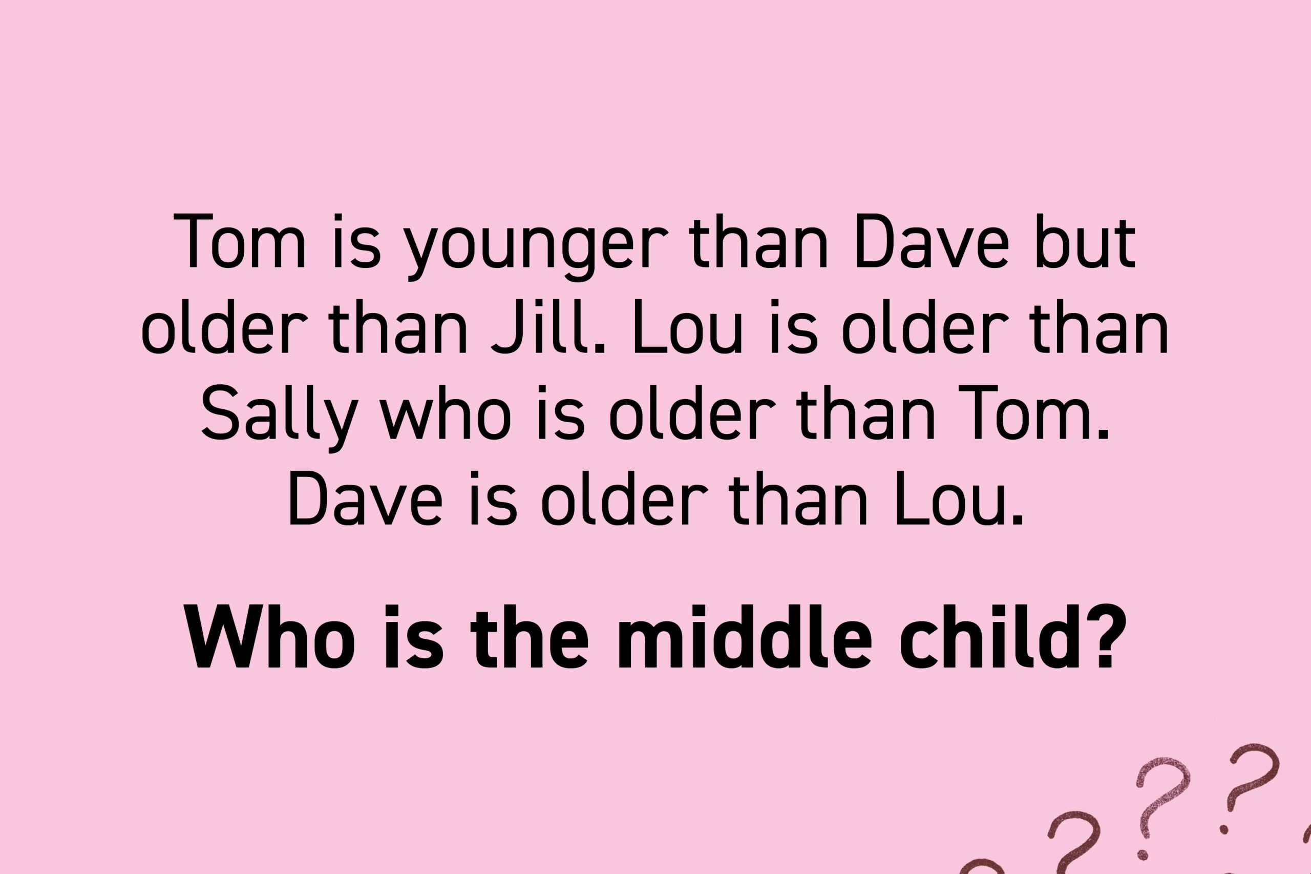 Tom is younger than Dave but older than Jill. Lou is older than Sally who is older than Tom. Dave is older than Lou. Who is the middle child?