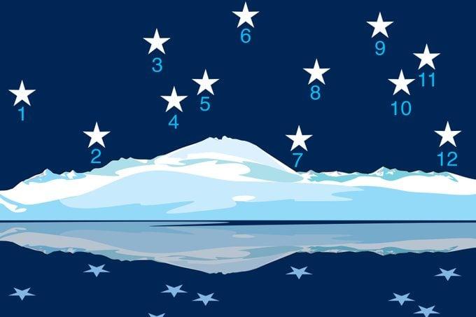 Illustration of numbered stars above arctic landscape