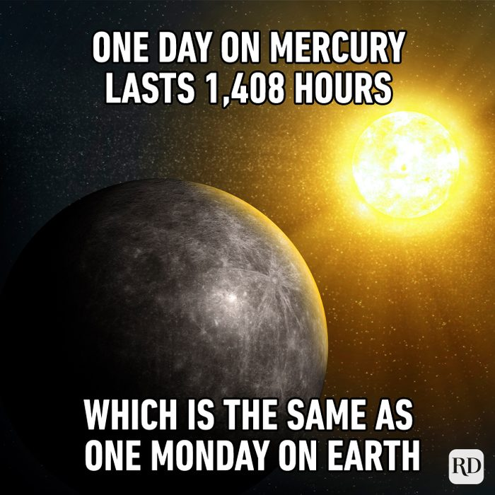 One Day On Mercury Lasts 1,408 Hours Which Is The Same As One Monday On Earth