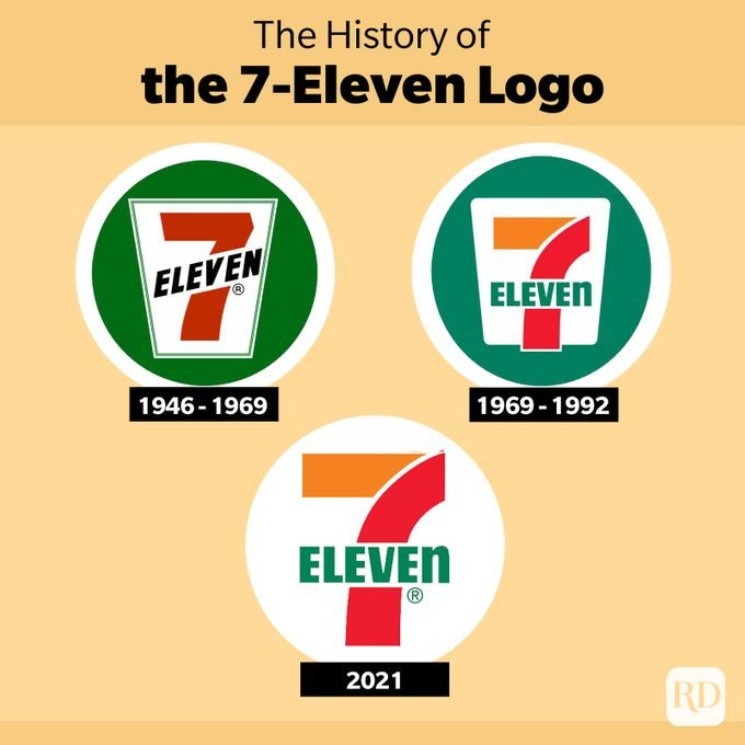 7 Eleven Logo History Images