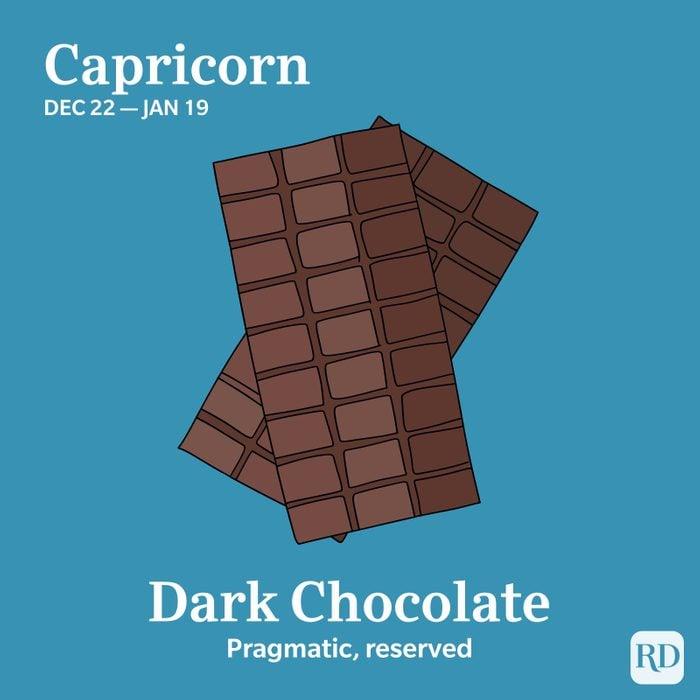 Capricorn favorite candy