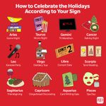 Zodiac for the Holidays: The Best Way to Celebrate According to Your Sign