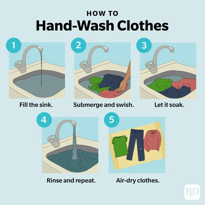 How To Hand Wash Clothes Infographic