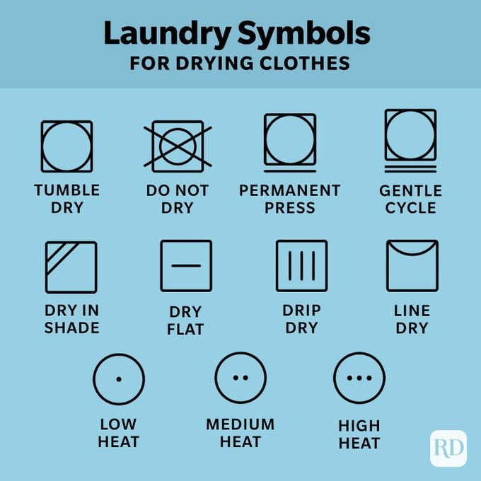 Laundry Symbols For Drying Clothes