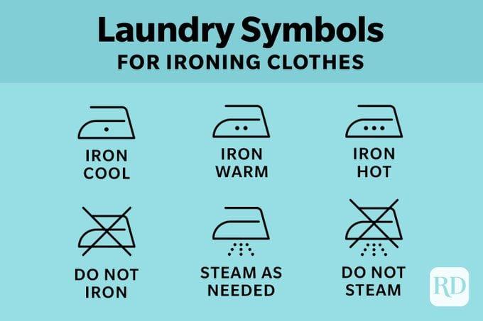 Laundry Symbols For Ironing