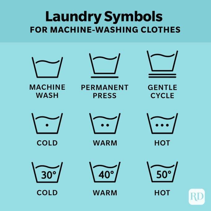 Laundry Symbols For Machine Washing Clothes