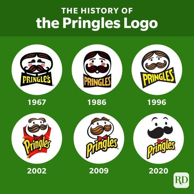 Pringles Logo through history