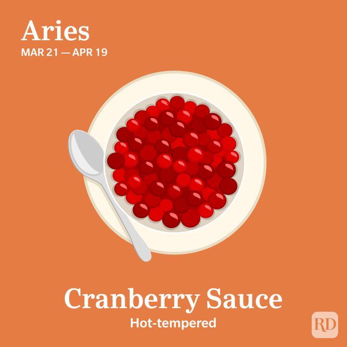 Zodiac Thanksgiving Food Aries