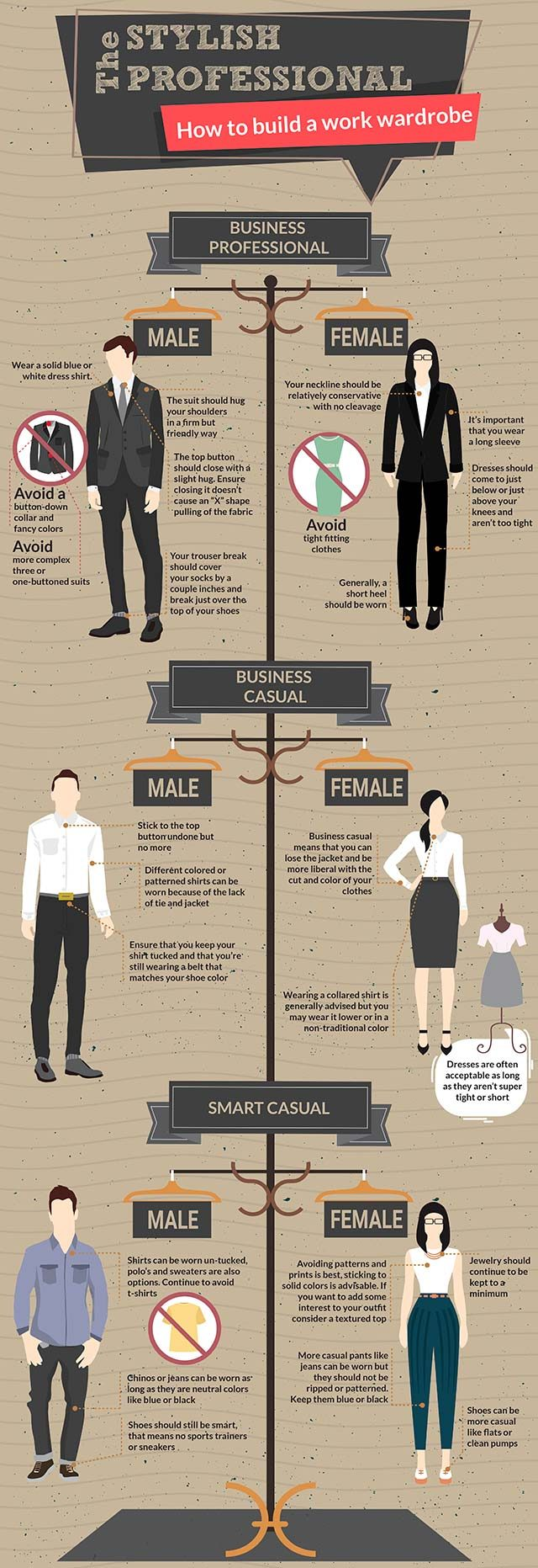 This Infographic Is Your Ultimate Guide to Dressing for Work (rd.com)