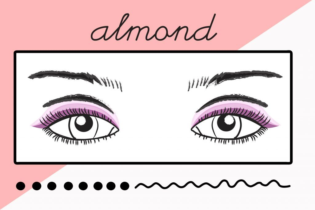 This-Is-the-Best-Makeup-for-Your-Eye-Shape