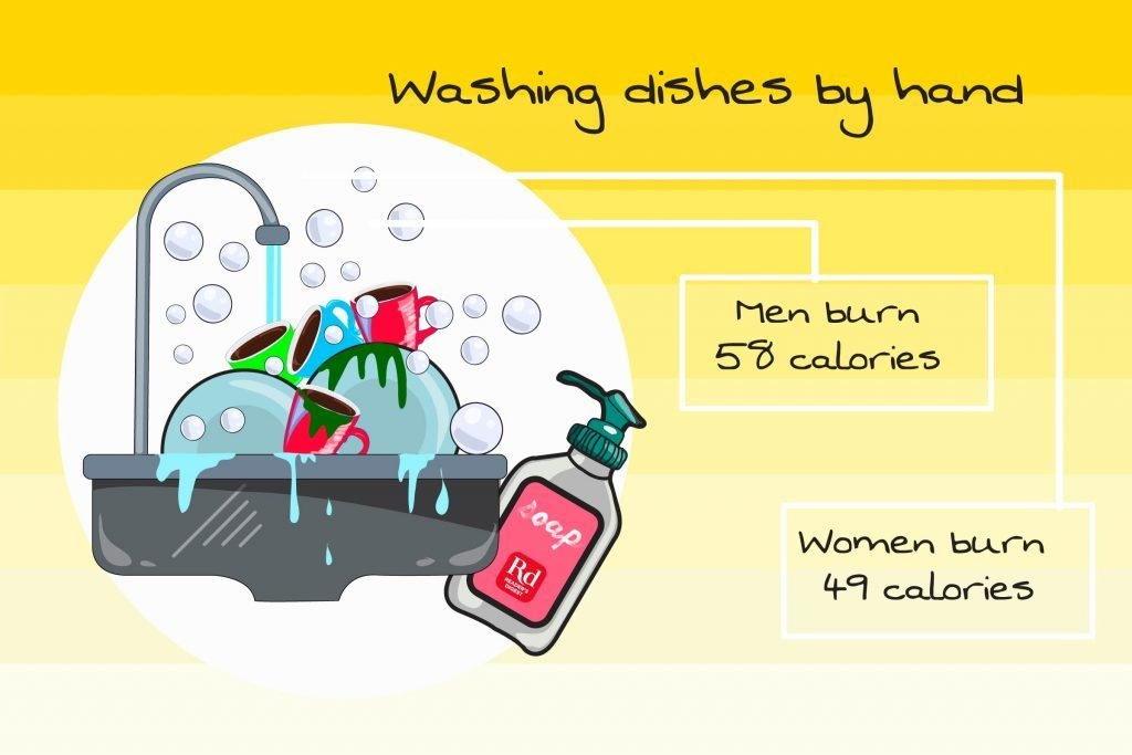 spring cleaning: how many calories does it burn? | reader's digest
