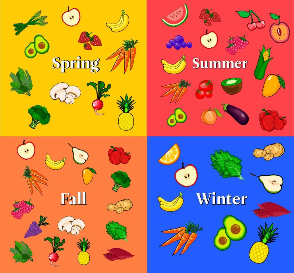 This-Is-the-Best-Time-to-Buy-Your-Favorite-Fruits-and-Vegetables