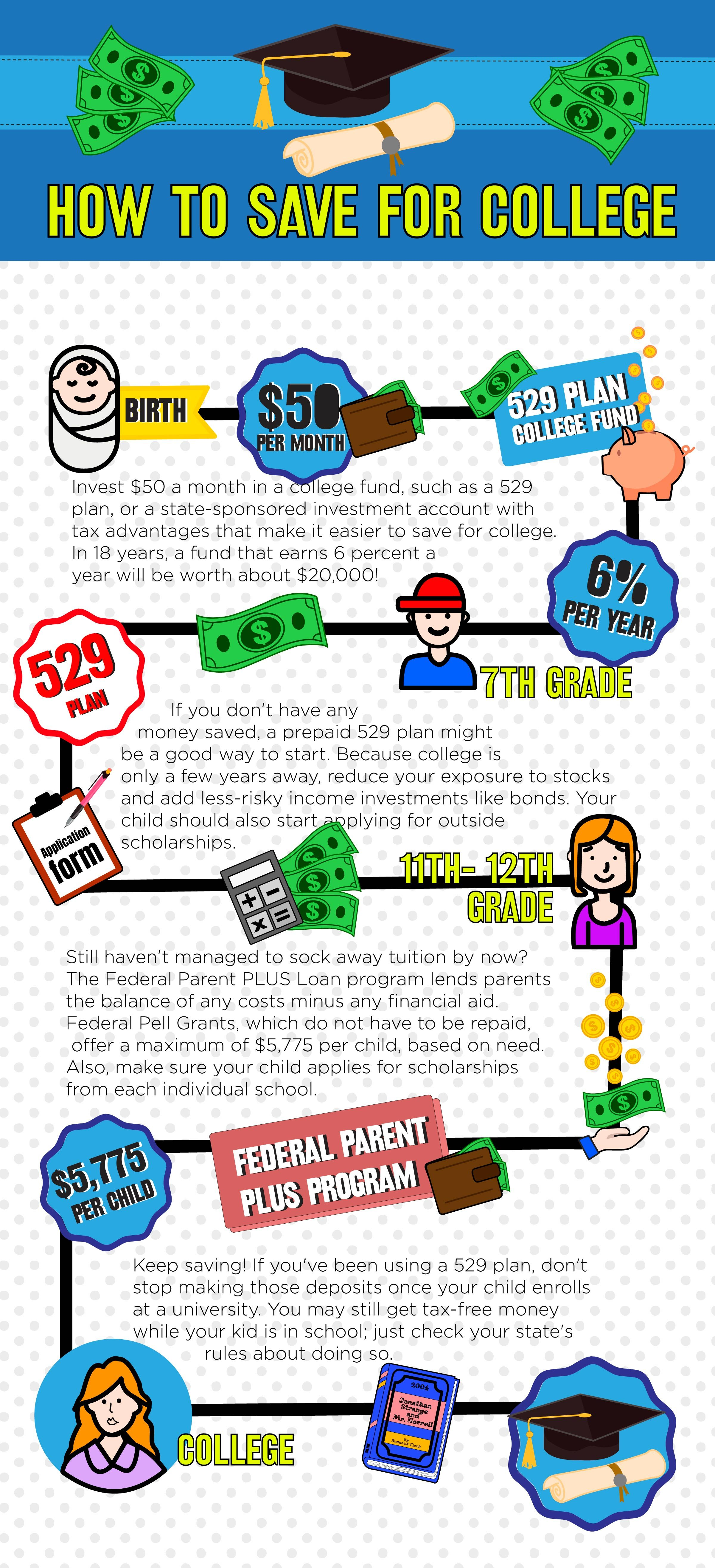 Parents,-This-Timeline-Breaks-Down-Exactly-How-to-Save-for-College