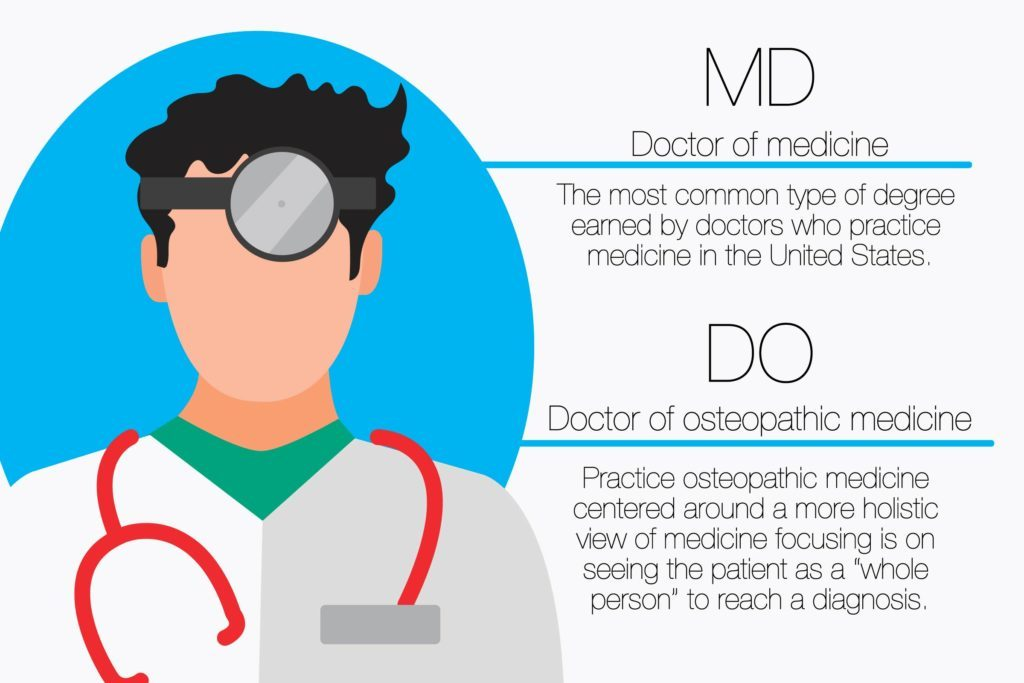 The-Difference-Between-a-DO-and-an-MD