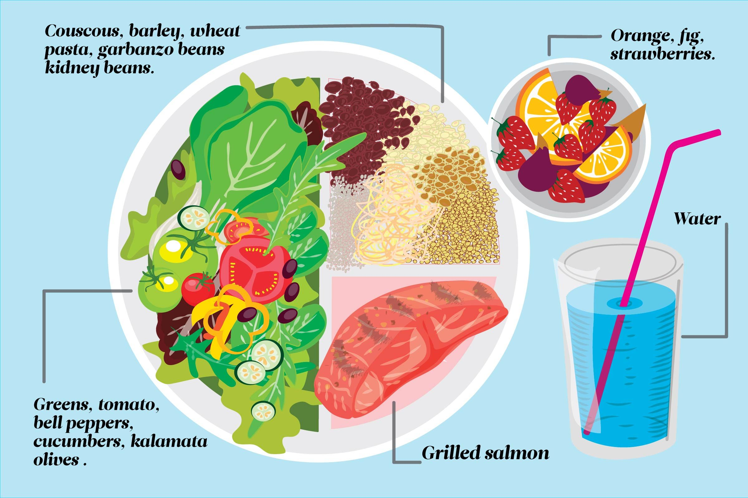 This-Infographic-Is-Your-Mediterranean-Diet-Cheat-Sheet